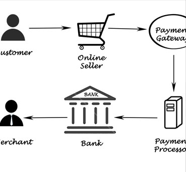 TOTAL-APPS PROCESS